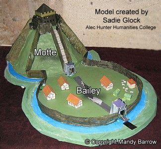 build  log fence hobies motte bailey castle
