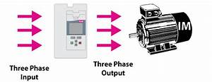 Vfds For Single Phase Applications