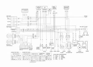 Zongshen 250cc Atv Wiring Diagram