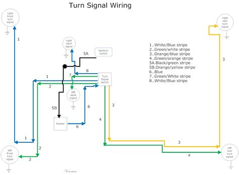 L Wiring Kit Australia by Dimmer Switch Wiring Diagram Australia Wiring Diagram