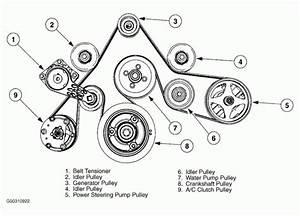1989 F150 Serpentine Belt Diagram