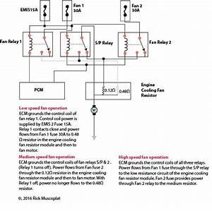 Radiator Fan Not Working  U2014 Ricks Free Auto Repair Advice