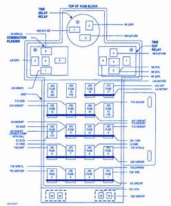 Dodge Flatbed 2001 Main Fuse Box  Block Circuit Breaker Diagram  U00bb Carfusebox