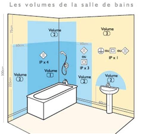 quels luminaires choisir pour sa salle de bain reflex toutes les tendances carrelage et