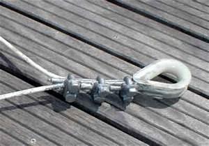 Cable Chauffant Pour Serre : une boucle en acier ~ Premium-room.com Idées de Décoration
