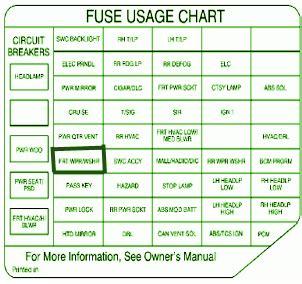 pontiac montana chart fuse box diagram circuit