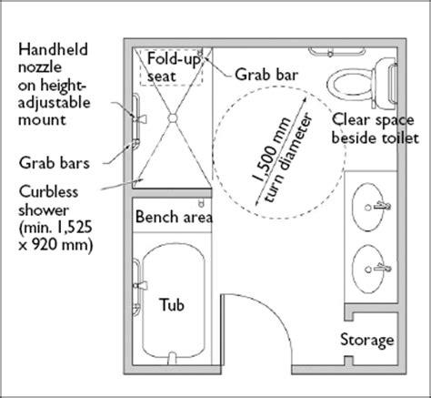 commercial bathroom design ideas bathroom design ideas best barrier free bathroom design