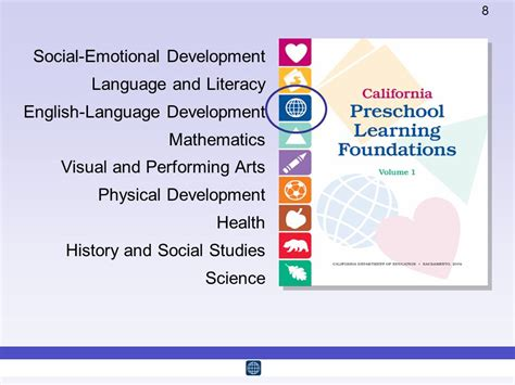 california preschool curriculum framework volume 1 califor 711 | California Preschool Learning Foundations%2C Volume 1