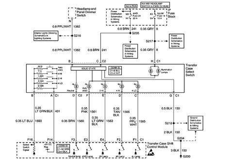 1999 Suburban Wiring Diagram by 1999 Chevy Suburban Transfer Wiring Diagram Chevy
