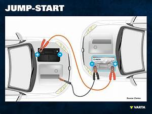 Jump Start A Car  U2013 The Step By Step Guide To Follow