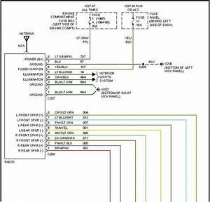 50 Best Of 1997 Ford F150 Radio Wiring Diagram
