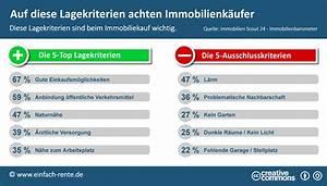 Altersvorsorge Berechnen : immobilien als altersvorsorge chancen und risiken ~ Themetempest.com Abrechnung