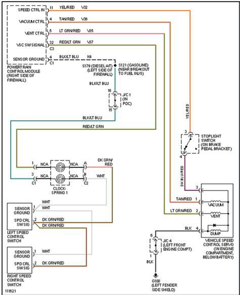 1999 dodge ram 1500 wiring diagrams diagrams