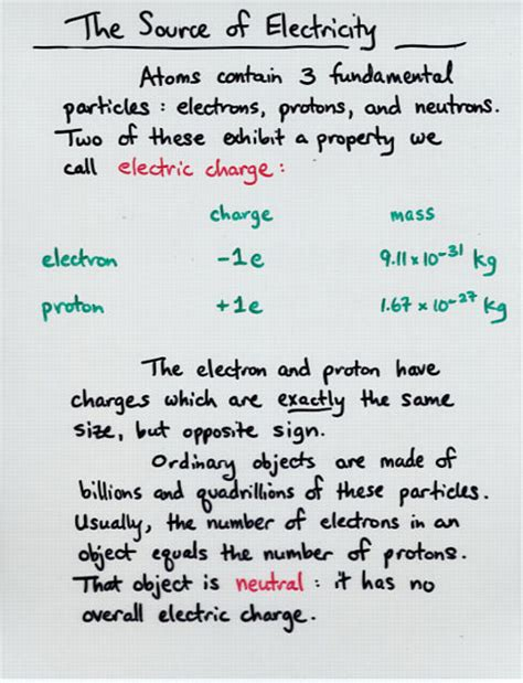 What Is A Protons Charge by Electric Charge And Coulomb S