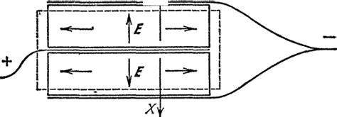 Пьезоэлектрический эффект и его роль в современной электронике