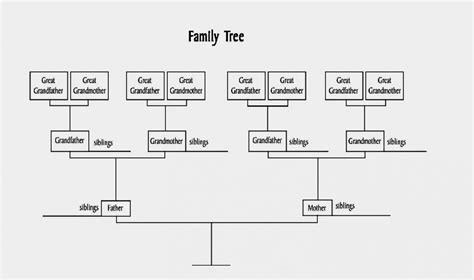 family tree diagram template business