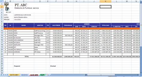 Slip gaji pegawai dan tenaga kependidikan periode bulan november 2013 nik nama jabatan status penghasilan gaji pokok tj. Menghitung Gaji, Cara Menghitung Gaji Karyawan Dengan Rumus Dalam Microsoft Excel - Adhe-Pradiptha