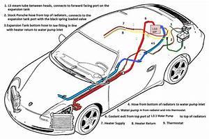 2001 Porsche 996 Cabriolet Ls2 Conversion - Page 2 - Ls1tech