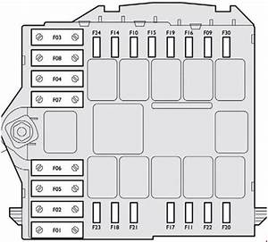 Citroen Relay  2014 - 2018  - Fuse Box Diagram