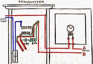The Gents U0026 39   U0026 39 Pulsynetic U0026 39  Waiting Train Electric Turret
