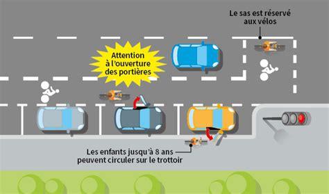 Règles Et Obligations Du Code De La Route