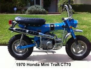 craigslist honda ruckus - Used Honda Ruckus for Sale Online
