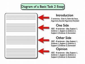 dead poets society character analysis essay dead poets society character analysis essay shark creative writing