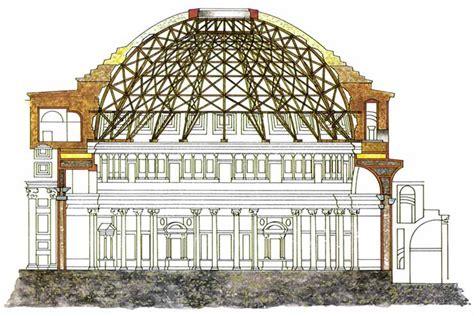 cupola pantheon o pante 227 o romano janelaitalia