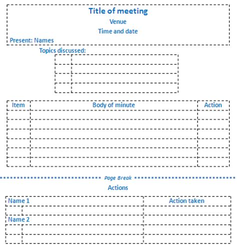 minute taking template effective meetings pt 8 formatting minutes and handling actions feeding 5 000 is no picnic