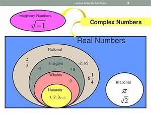Mathematics Tutorial In Filipino  Types Of Numbers