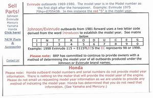 How To Know Manufacture Date On Honda Serial Number