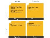 Creating a risk assessment document allows a project manager to prepare for the inevitable. Credit Risk Management | Editable SWOT Diagram Template on Creately