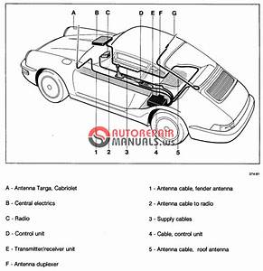 Free Online Auto Repair Manuals Free Auto Repair Diagrams