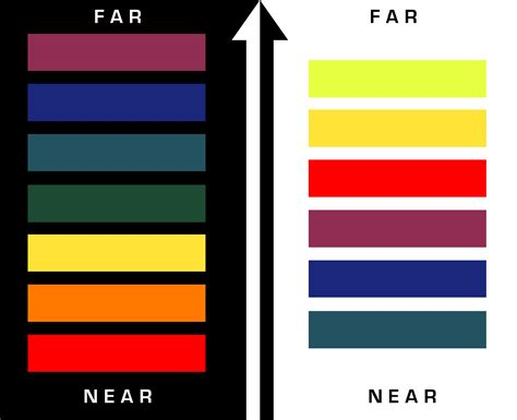 color depth opinions on color depth