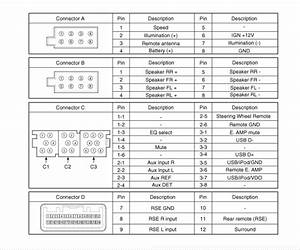 Kia Sedona Radio Wiring Diagram 44651 Ciboperlamenteblog It