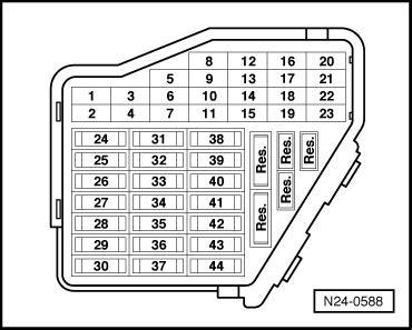 volkswagen workshop manuals gt golf mk4 gt power unit gt motronic injection and ignition system 2