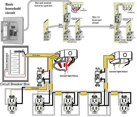 basic household circuit breaker box and sub panel and