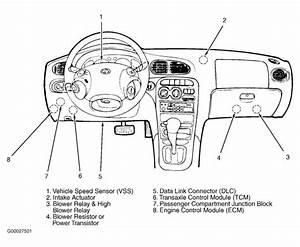 2007 Sonata Where Is O2 Sensor 2 Bank 1