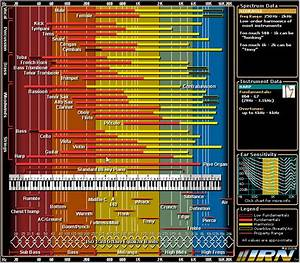 Digital Pathways Audio A  Frequency  Amplitude And Eq