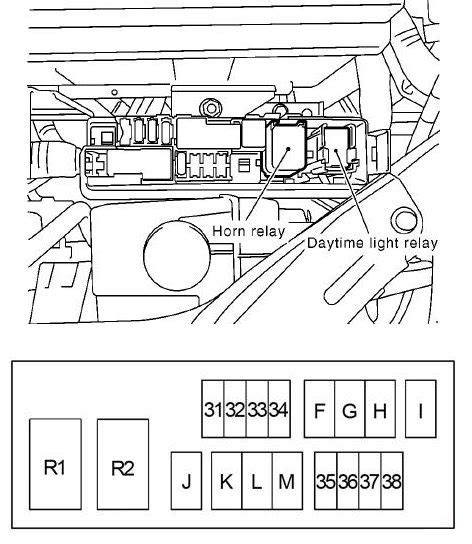 Nissan Note Fuse Box Diagram Auto Genius
