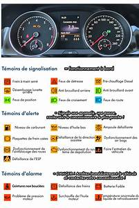 Signification Voyant Tableau De Bord Scenic : voyant voiture signification volkswagen ~ Gottalentnigeria.com Avis de Voitures