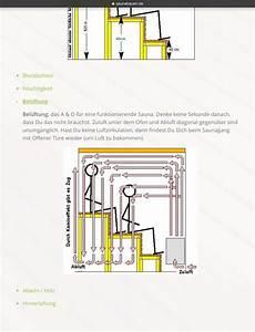Sauna Selber Bauen Wandaufbau : wie baue ich eine sauna wie kann ich eine eigene sauna bauen wie plane ich eine innensauna ~ Orissabook.com Haus und Dekorationen