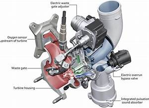 Fixed Geometry Turbochargers