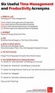 Six Useful Acronyms For Time Management And Productivity