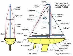 Wollombi Ii  Boat Bits And Boat Speak