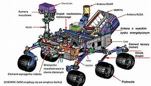 File:Mars rover Curiosity polish descriptions.JPG ...