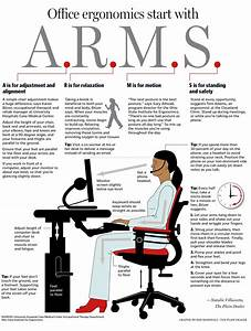6 Best Images Of Proper Desk Ergonomics Diagram