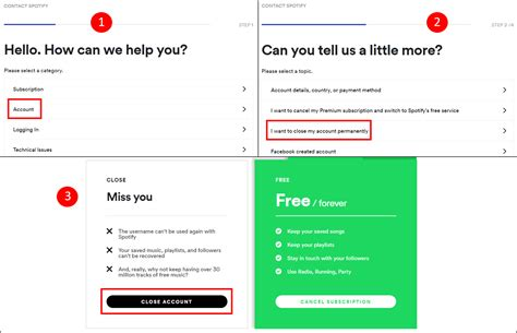how to cancel your spotify subscription and delete your account