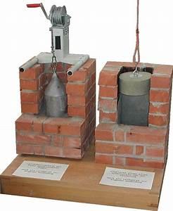 Pelletofen Schornstein Durchmesser : schornsteinsanierung alles ber auf ~ A.2002-acura-tl-radio.info Haus und Dekorationen