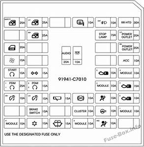 Fuse Box Diagram  U0026gt  Hyundai I20  Gb  2015
